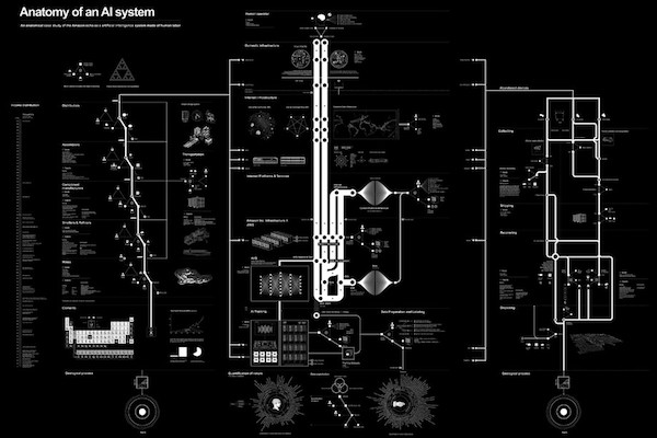 Anatomy of an Artificial Intelligence System